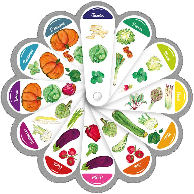 Fruits et l gumes de saison la fleur de saison - Fruit et legume de saison ...